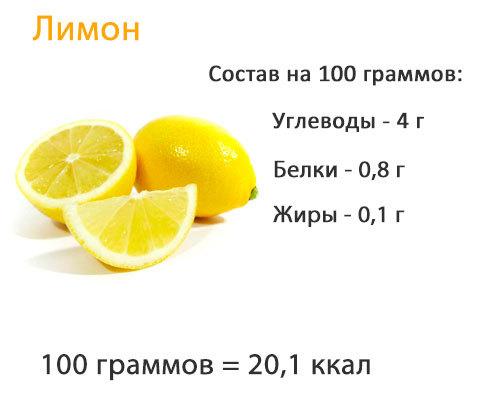 Лимон для похудения: помогает ли сок и фрукт или нет, можно ли с помощью него сделать средство, которое способствует потере веса и сжигает жир в организме человека?