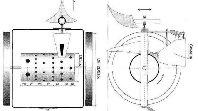 Приспособление для посадки редиса своими руками: секреты изготовления ручной сеялки, а также технические механизмы заводского производства
