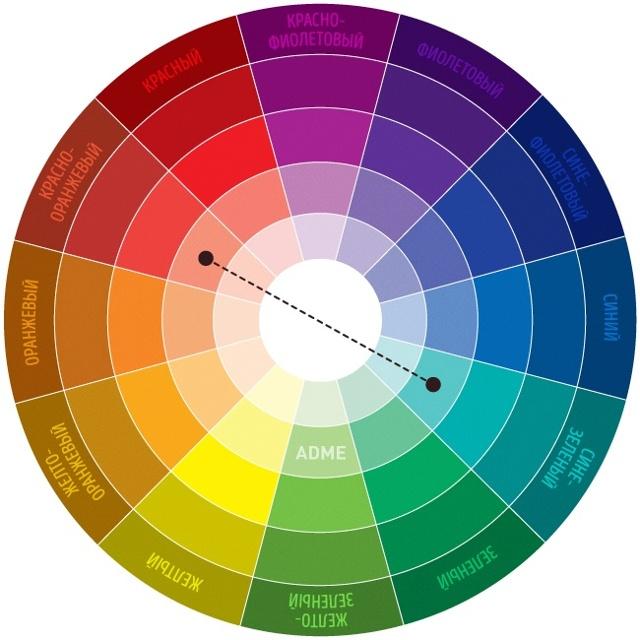 Цвет азалии: фото, а также описание, какие оттенки есть в природе и выведены селекционерами, в частности, это красные, сиреневые и другие тона